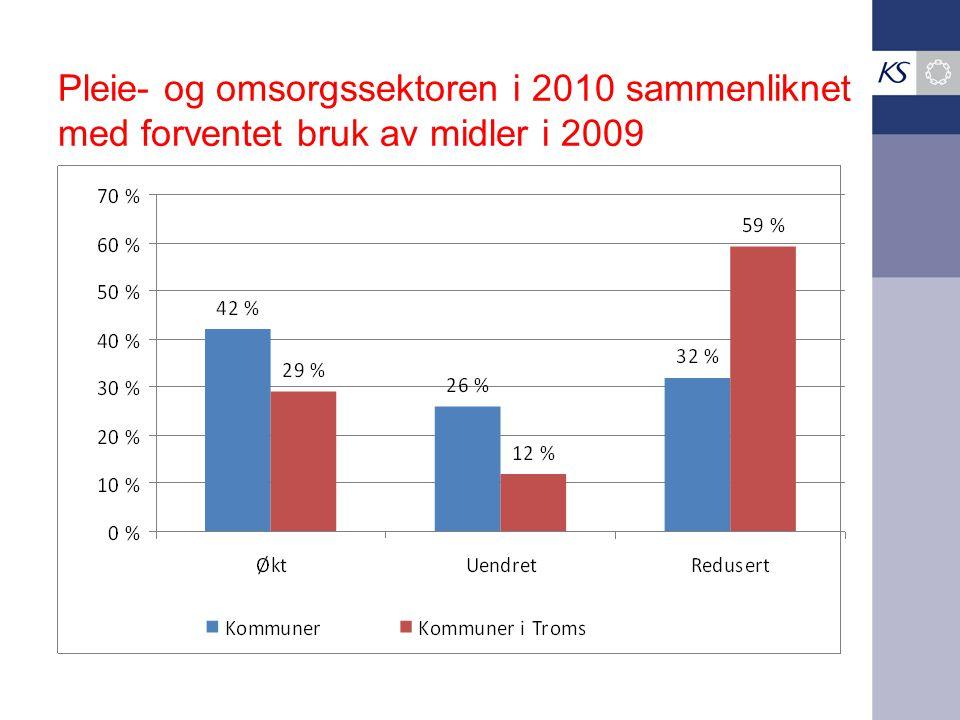 Pleie- og omsorgssektoren i 2010 sammenliknet med forventet bruk av midler i 2009
