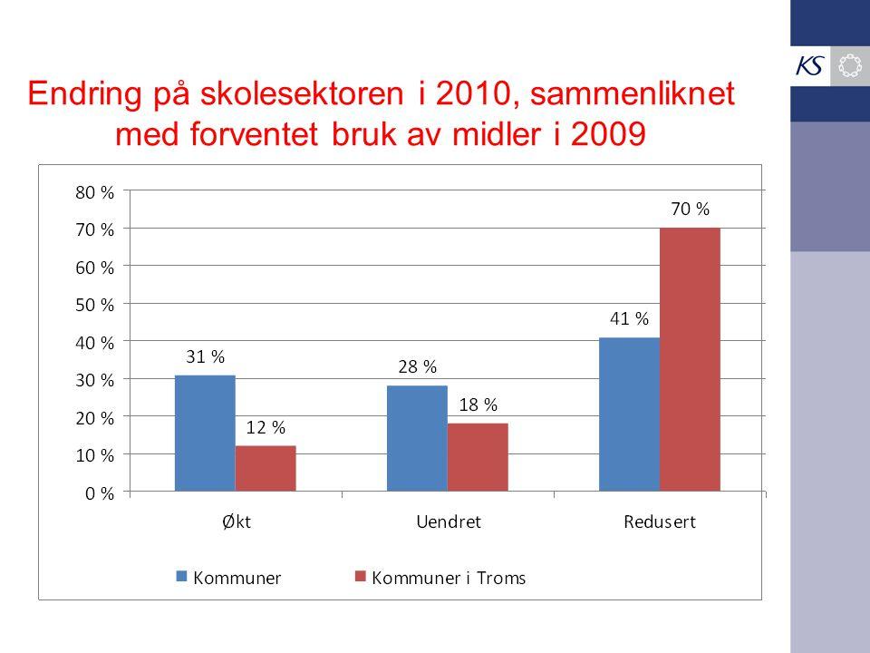 Endring på skolesektoren i 2010, sammenliknet med forventet bruk av midler i 2009