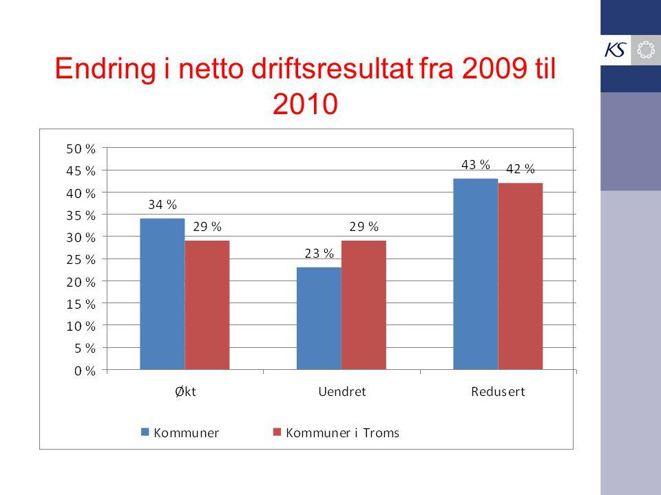 Endring i netto driftsresultat fra 2009 til 2010