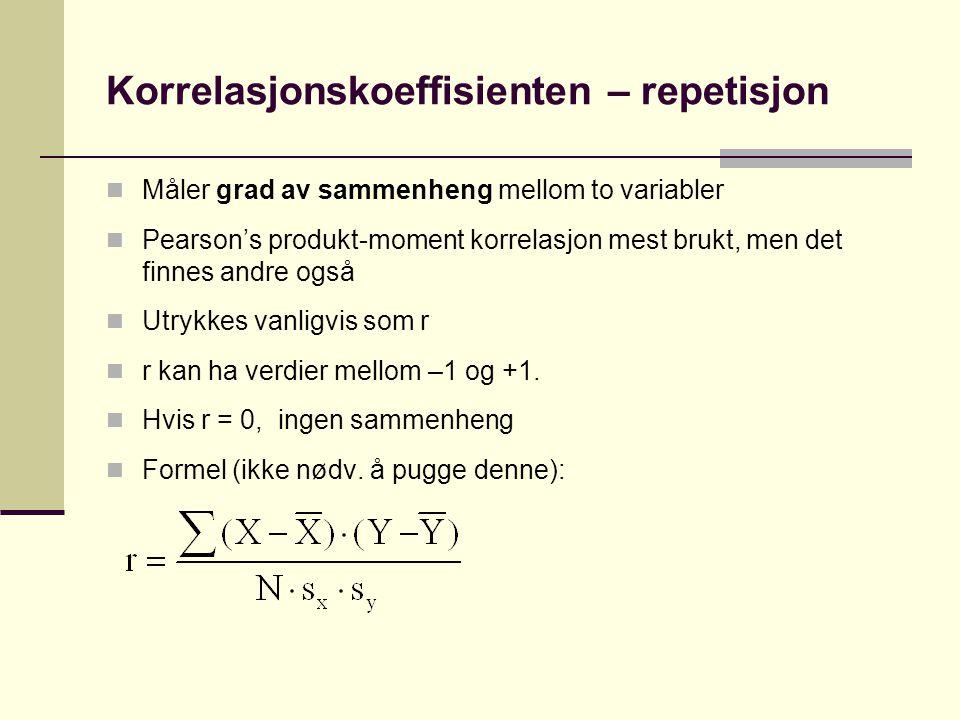 Korrelasjonskoeffisienten – repetisjon Måler grad av sammenheng mellom to variabler Pearson's produkt-moment korrelasjon mest brukt, men det finnes andre også Utrykkes vanligvis som r r kan ha verdier mellom –1 og +1.