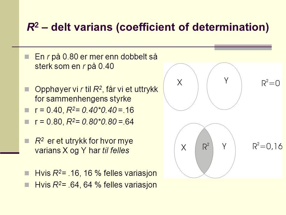R 2 – delt varians (coefficient of determination) En r på 0.80 er mer enn dobbelt så sterk som en r på 0.40 Opphøyer vi r til R 2, får vi et uttrykk for sammenhengens styrke r = 0.40, R 2 = 0.40*0.40 =.16 r = 0.80, R 2 = 0.80*0.80 =.64 R 2 er et utrykk for hvor mye varians X og Y har til felles Hvis R 2 =.16, 16 % felles variasjon Hvis R 2 =.64, 64 % felles variasjon