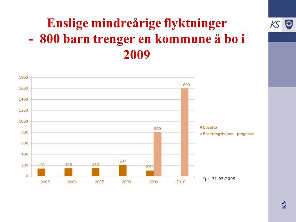KS Enslige mindreårige flyktninger - 800 barn trenger en kommune å bo i 2009