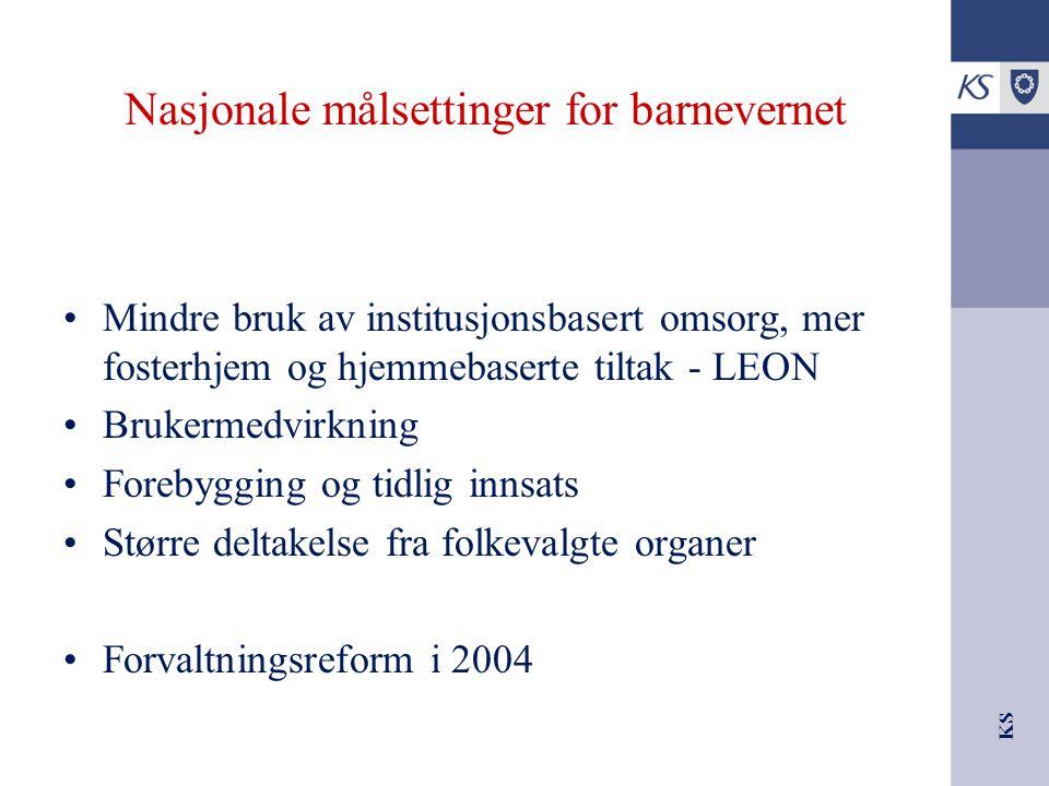 KS Nasjonale målsettinger for barnevernet Mindre bruk av institusjonsbasert omsorg, mer fosterhjem og hjemmebaserte tiltak - LEON Brukermedvirkning Fo