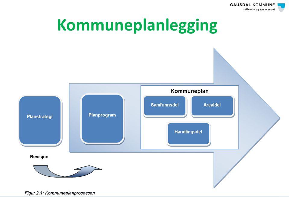 Kommuneplanlegging