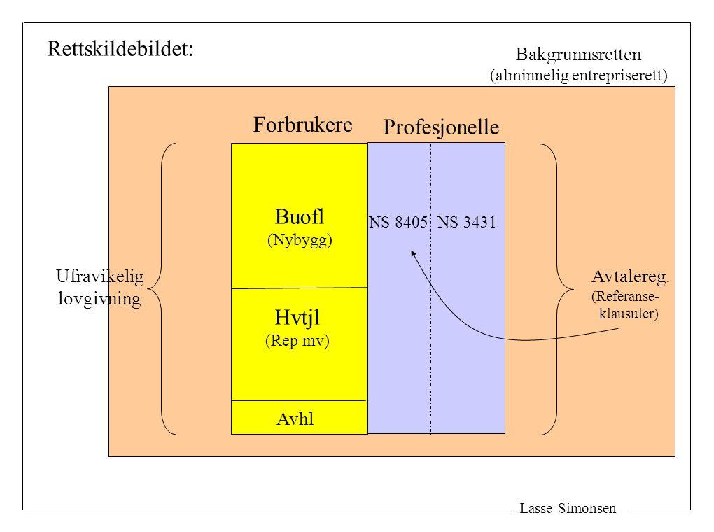 Lasse Simonsen Forbrukere Profesjonelle Buofl (Nybygg) Hvtjl (Rep mv) Ufravikelig lovgivning Rettskildebildet: Avhl Profesjonelle Avtalereg. (Referans