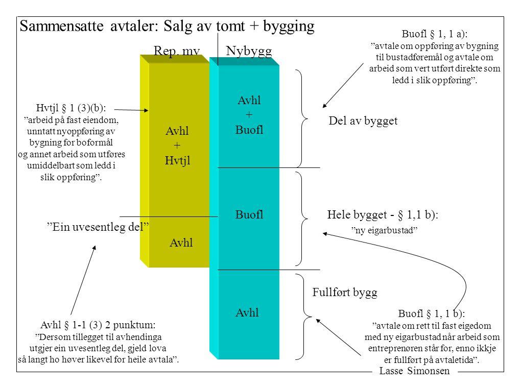 """Lasse Simonsen """"Ein uvesentleg del"""" Avhl Rep. mvNybygg Avhl + Hvtjl Hele bygget - § 1,1 b): """"ny eigarbustad"""" Del av bygget Fullført bygg Avhl Buofl Av"""
