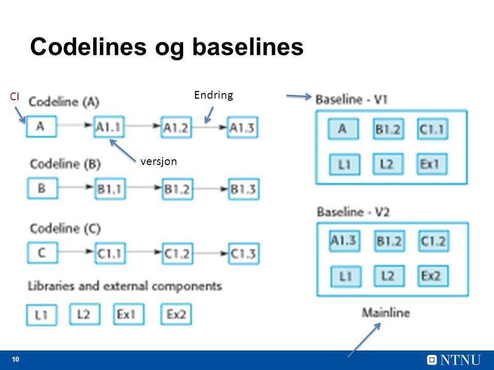 10 Codelines og baselines CI versjon Endring