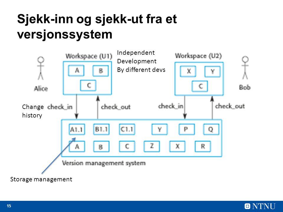 15 Sjekk-inn og sjekk-ut fra et versjonssystem Storage management Independent Development By different devs Change history