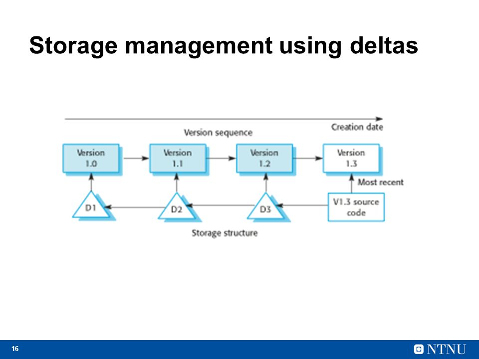 16 Storage management using deltas