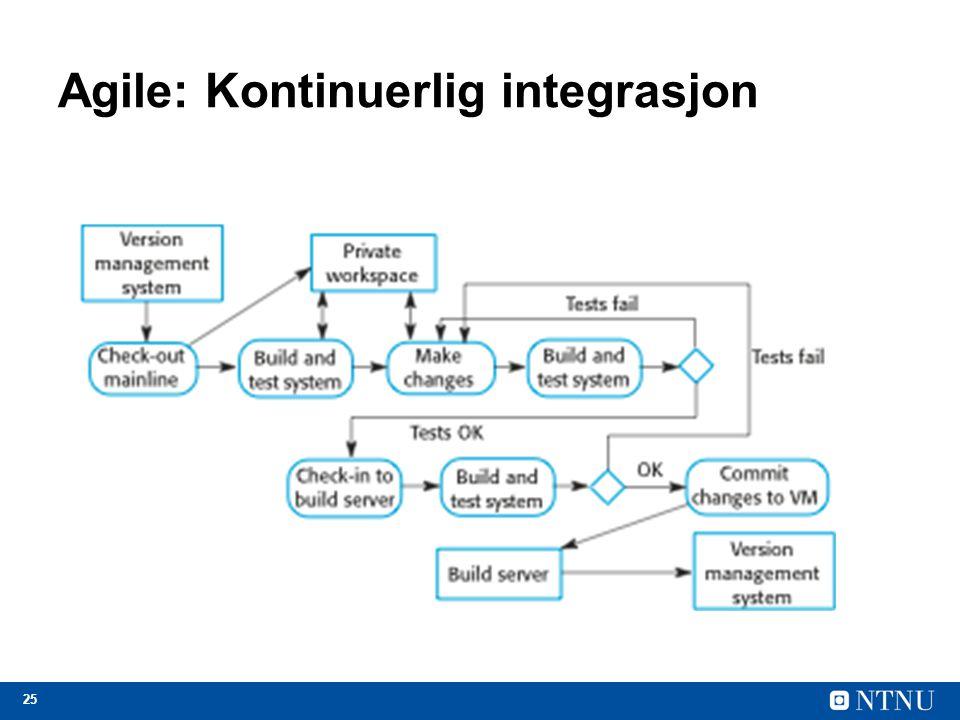 25 Agile: Kontinuerlig integrasjon