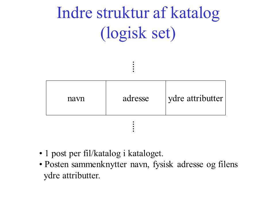 Indre struktur af katalog (logisk set) navnadresseydre attributter 1 post per fil/katalog i kataloget.