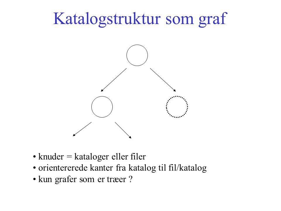 Katalogstruktur som graf knuder = kataloger eller filer orientererede kanter fra katalog til fil/katalog kun grafer som er træer ?