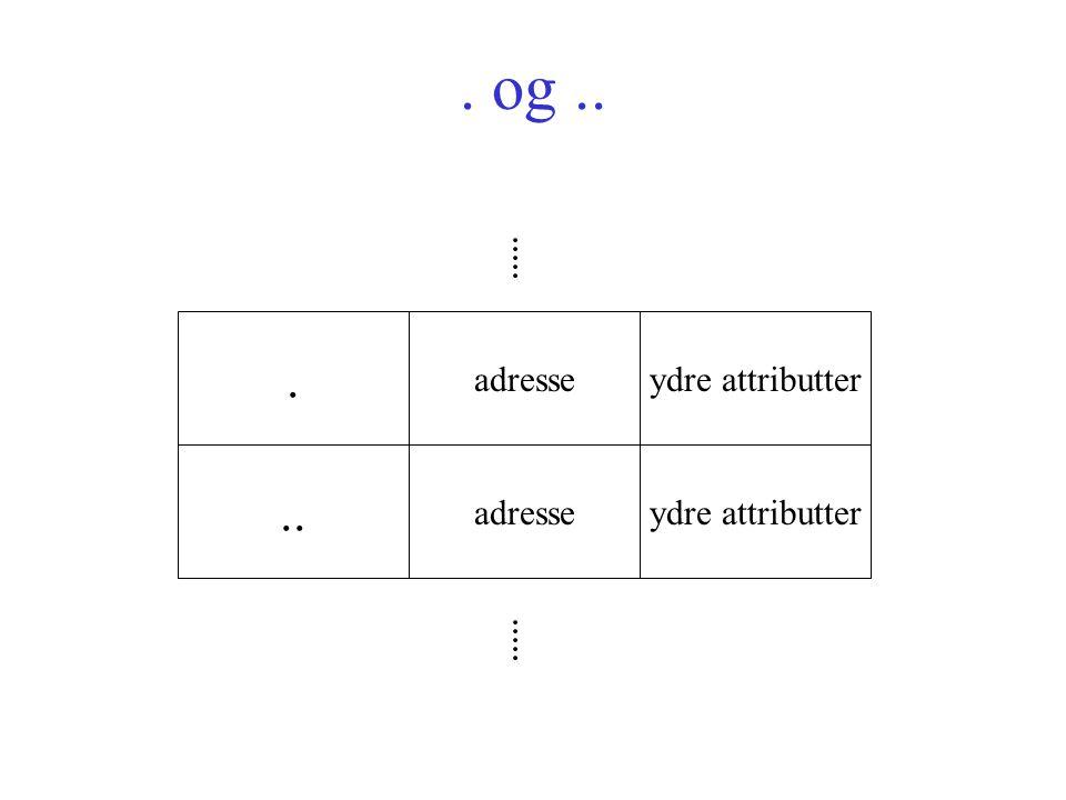 . og... adresseydre attributter.. adresseydre attributter