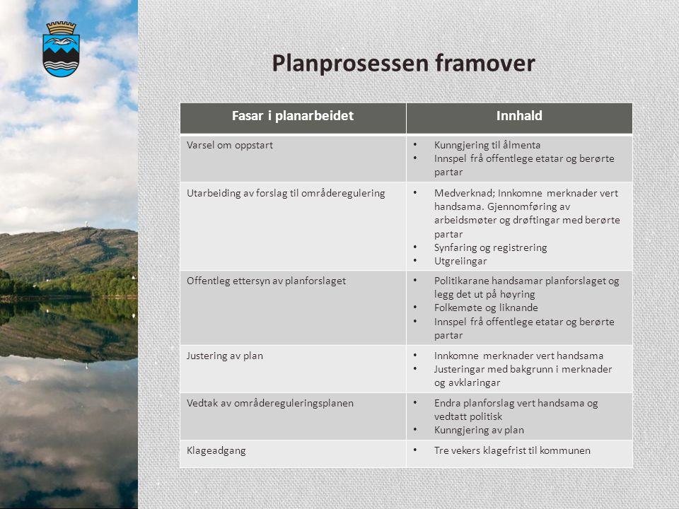 Planprosessen framover Fasar i planarbeidetInnhald Varsel om oppstart Kunngjering til ålmenta Innspel frå offentlege etatar og berørte partar Utarbeid