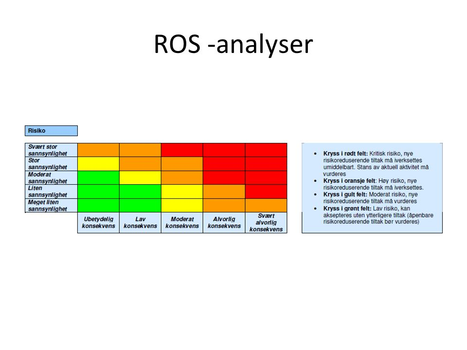ROS -analyser