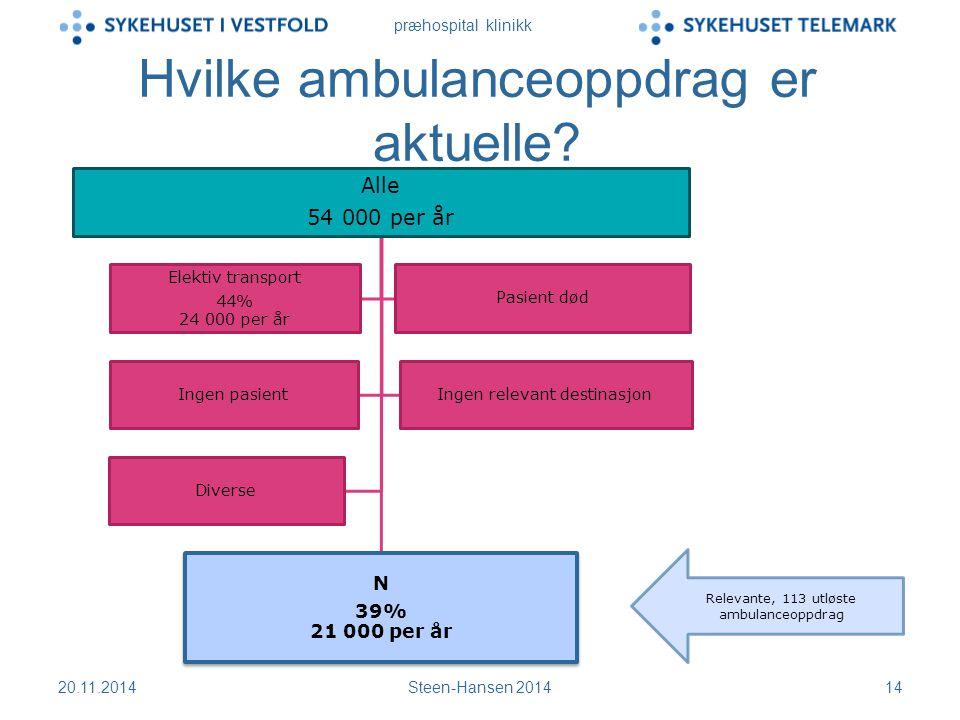 præhospital klinikk Hvilke ambulanceoppdrag er aktuelle.
