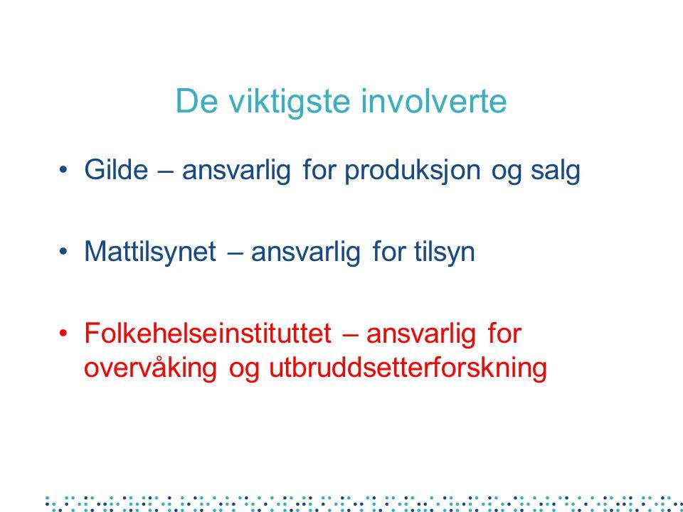 De viktigste involverte Gilde – ansvarlig for produksjon og salg Mattilsynet – ansvarlig for tilsyn Folkehelseinstituttet – ansvarlig for overvåking o