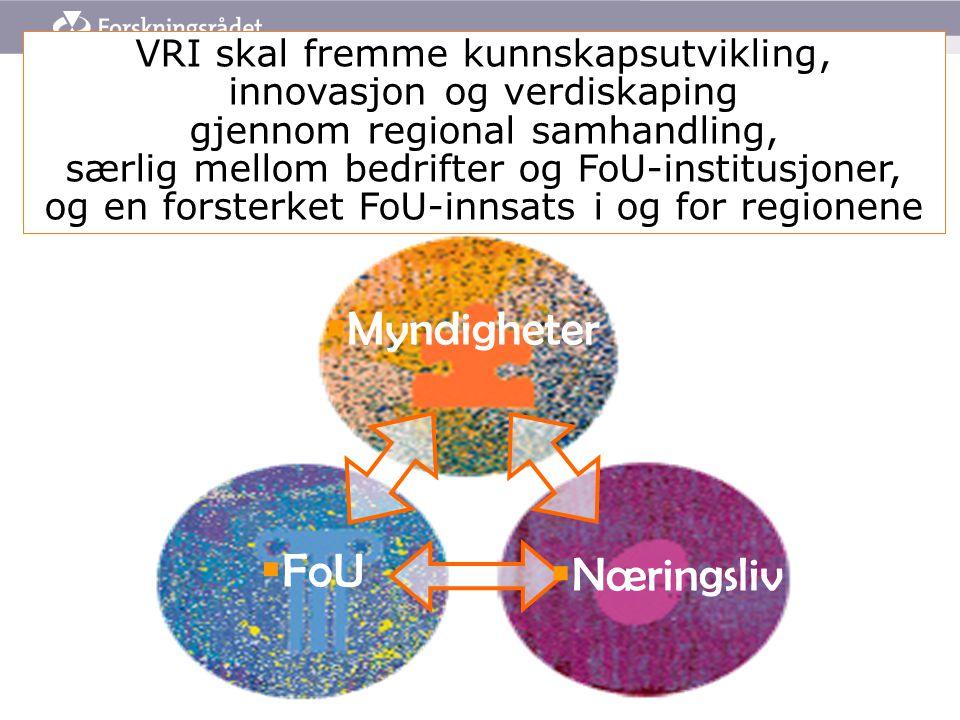  Næringsliv  FoU  Myndigheter VRI skal fremme kunnskapsutvikling, innovasjon og verdiskaping gjennom regional samhandling, særlig mellom bedrifter og FoU-institusjoner, og en forsterket FoU-innsats i og for regionene