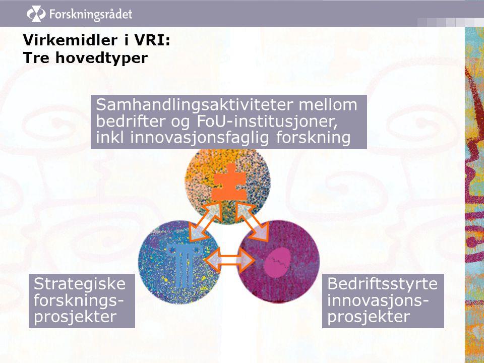 Bedriftsstyrte innovasjons- prosjekter Samhandlingsaktiviteter mellom bedrifter og FoU-institusjoner, inkl innovasjonsfaglig forskning Strategiske forsknings- prosjekter Virkemidler i VRI: Tre hovedtyper