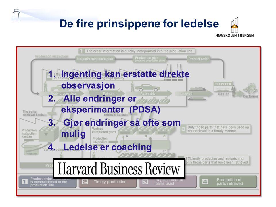 De fire prinsippene for ledelse 1.Ingenting kan erstatte direkte observasjon 2. Alle endringer er eksperimenter (PDSA) 3. Gjør endringer så ofte som m