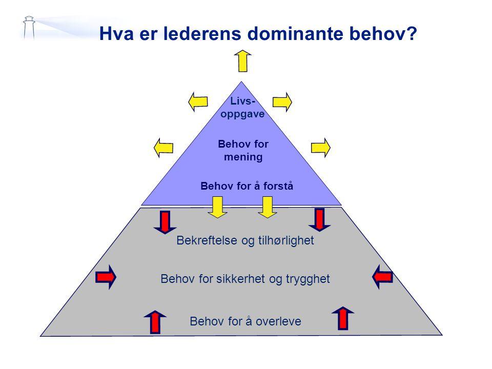 Hva er lederens dominante behov? Bekreftelse og tilhørlighet Behov for sikkerhet og trygghet Behov for å overleve Behov for mening Behov for å forstå