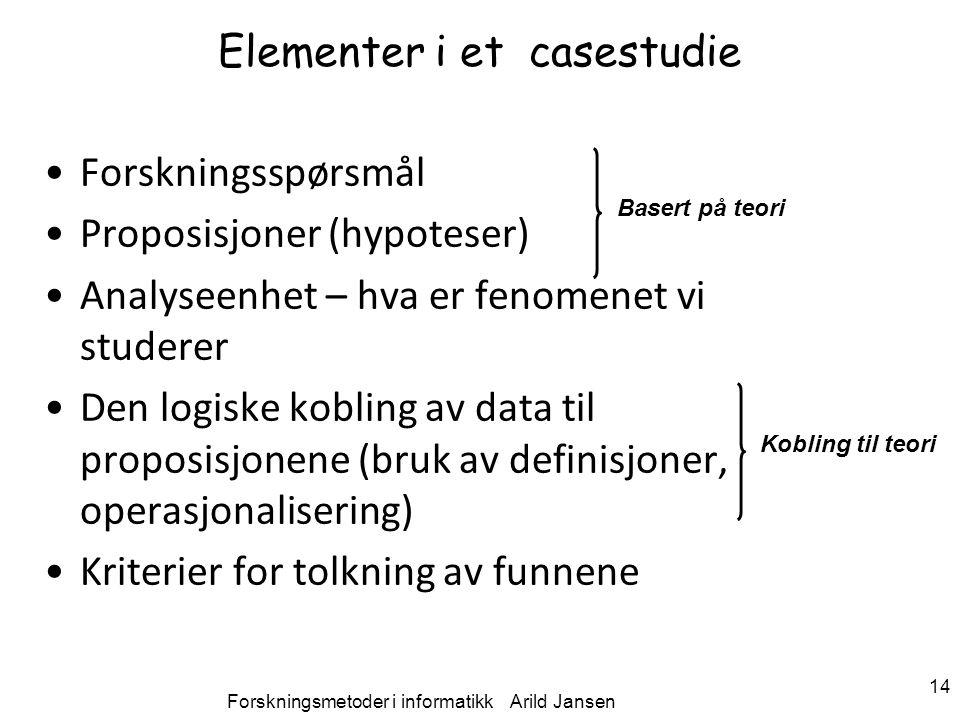 Forskningsmetoder i informatikk Arild Jansen 14 Elementer i et casestudie Forskningsspørsmål Proposisjoner (hypoteser) Analyseenhet – hva er fenomenet