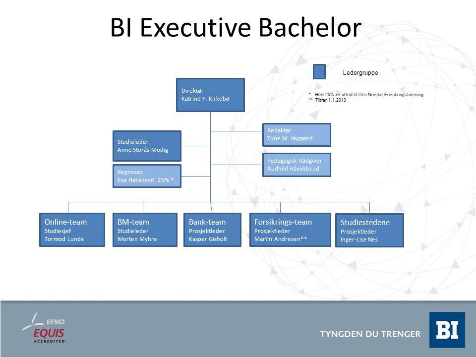 BI Executive Bachelor Online-team Studiesjef Tormod Lunde BM-team Studieleder Morten Myhre Studiestedene Prosjektleder Inger-Lise Nes Forsikrings-team