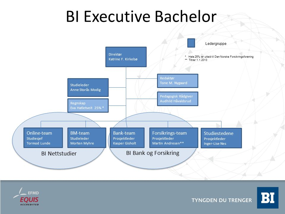 BI Nettstudier BI Bank og Forsikring BI Executive Bachelor Online-team Studiesjef Tormod Lunde BM-team Studieleder Morten Myhre Studiestedene Prosjekt