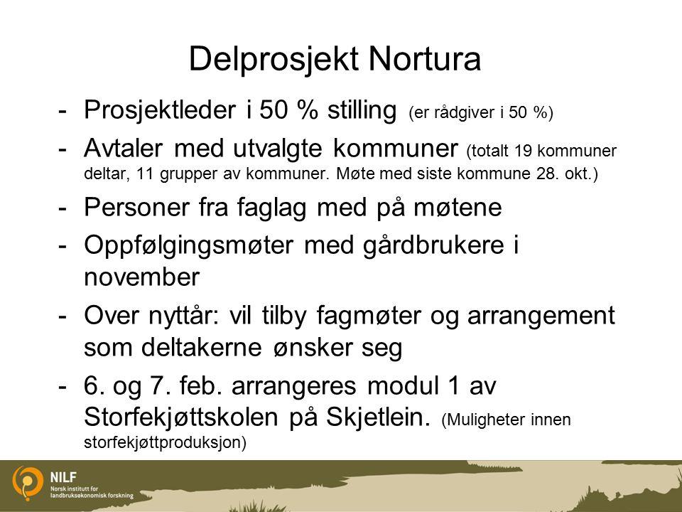 Delprosjekt Nortura -Prosjektleder i 50 % stilling (er rådgiver i 50 %) -Avtaler med utvalgte kommuner (totalt 19 kommuner deltar, 11 grupper av kommuner.