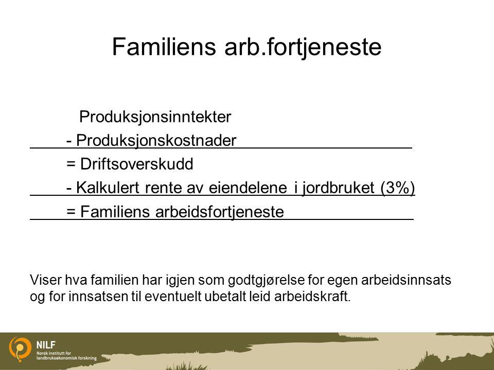 Familiens arb.fortjeneste Produksjonsinntekter - Produksjonskostnader.