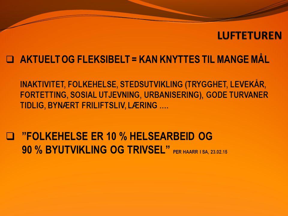  AKTUELT OG FLEKSIBELT = KAN KNYTTES TIL MANGE MÅL INAKTIVITET, FOLKEHELSE, STEDSUTVIKLING (TRYGGHET, LEVEKÅR, FORTETTING, SOSIAL UTJEVNING, URBANISERING), GODE TURVANER TIDLIG, BYNÆRT FRILIFTSLIV, LÆRING ….