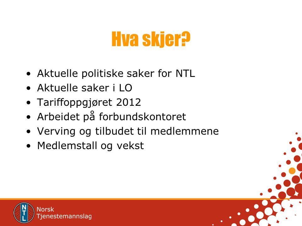 NTLs medlemsutvikling 1972 - 2011