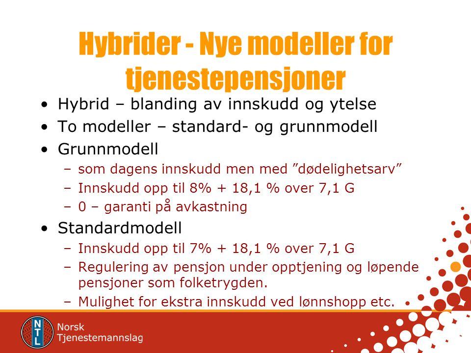 Hybrider - Nye modeller for tjenestepensjoner Hybrid – blanding av innskudd og ytelse To modeller – standard- og grunnmodell Grunnmodell –som dagens innskudd men med dødelighetsarv –Innskudd opp til 8% + 18,1 % over 7,1 G –0 – garanti på avkastning Standardmodell –Innskudd opp til 7% + 18,1 % over 7,1 G –Regulering av pensjon under opptjening og løpende pensjoner som folketrygden.