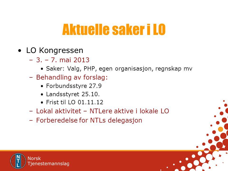 Aktuelle saker i LO LO Kongressen –3. – 7.