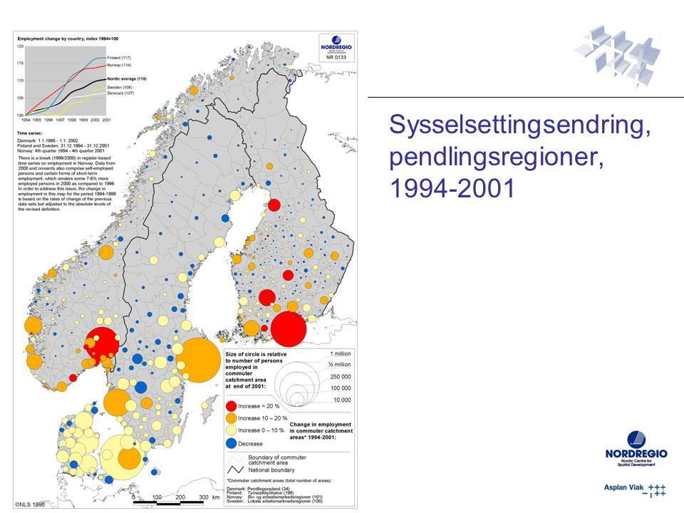 Sysselsettingsendring, pendlingsregioner, 1994-2001