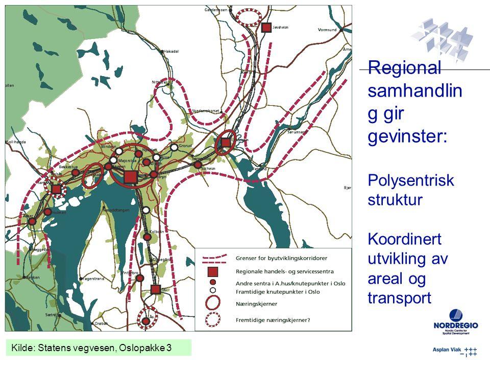 Regional samhandlin g gir gevinster: Polysentrisk struktur Koordinert utvikling av areal og transport Kilde: Statens vegvesen, Oslopakke 3