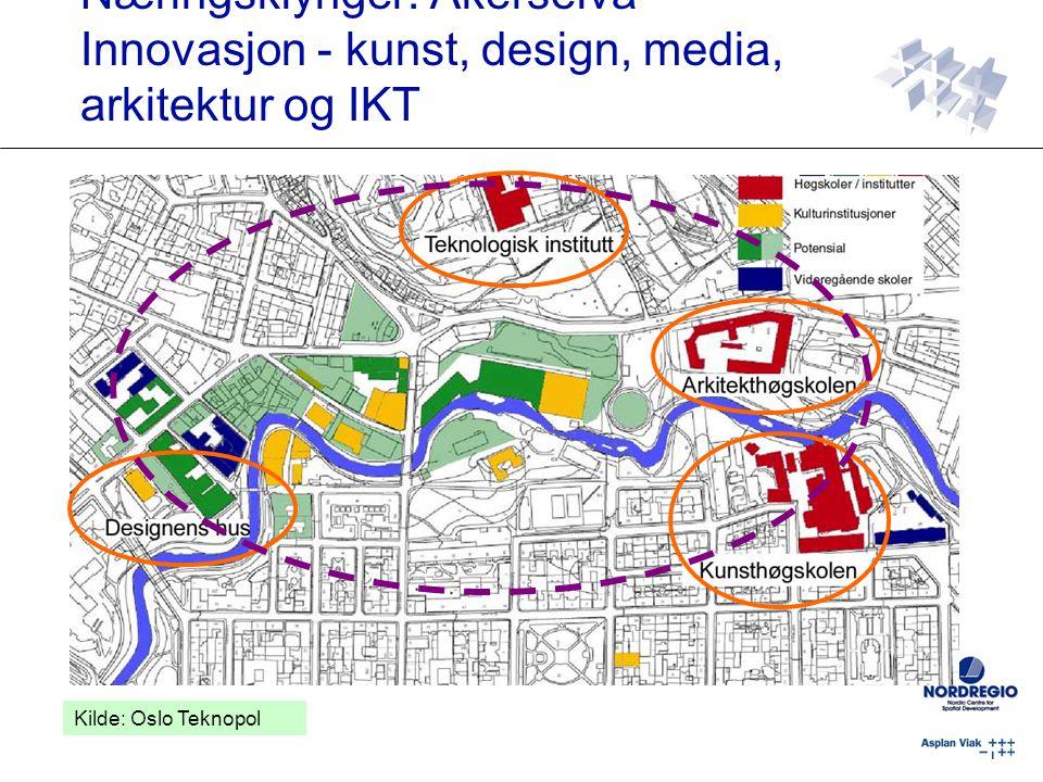 Næringsklynger: Akerselva Innovasjon - kunst, design, media, arkitektur og IKT Kilde: Oslo Teknopol
