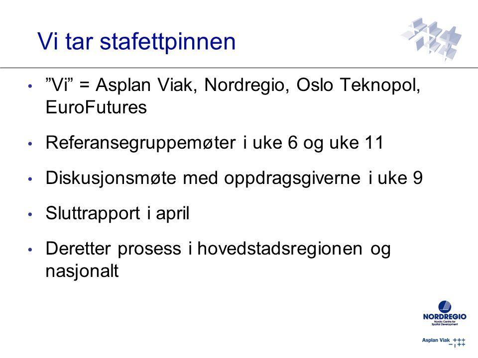 Vi = Asplan Viak, Nordregio, Oslo Teknopol, EuroFutures Referansegruppemøter i uke 6 og uke 11 Diskusjonsmøte med oppdragsgiverne i uke 9 Sluttrapport i april Deretter prosess i hovedstadsregionen og nasjonalt Vi tar stafettpinnen