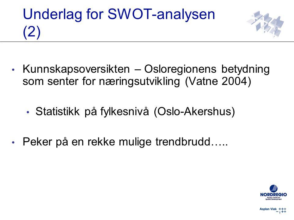 Underlag for SWOT-analysen (2) Kunnskapsoversikten – Osloregionens betydning som senter for næringsutvikling (Vatne 2004) Statistikk på fylkesnivå (Oslo-Akershus) Peker på en rekke mulige trendbrudd…..