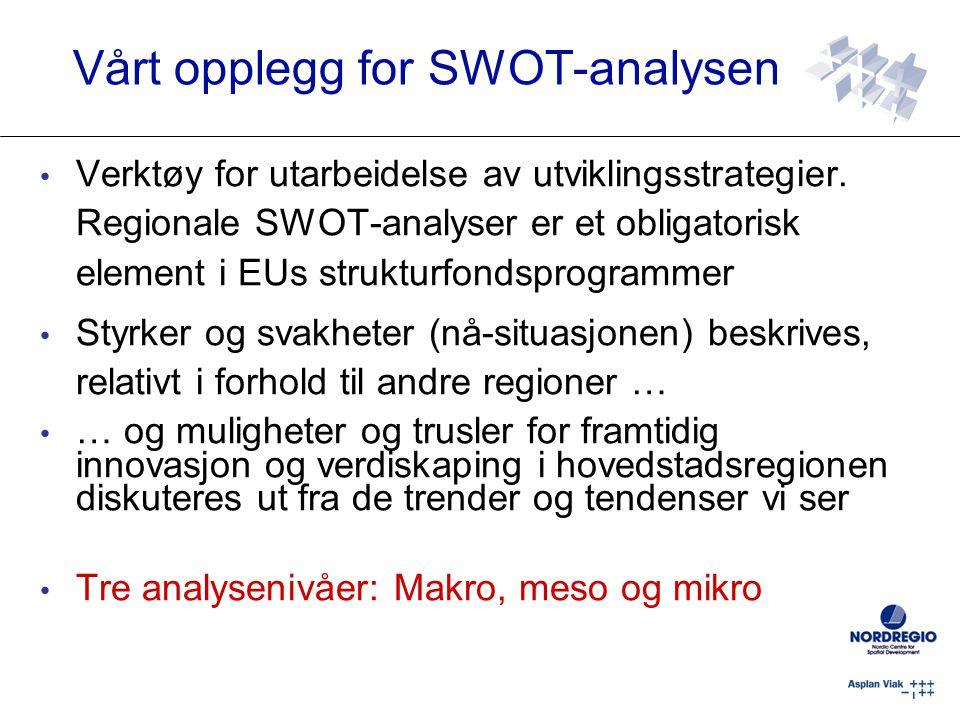 Vårt opplegg for SWOT-analysen Verktøy for utarbeidelse av utviklingsstrategier. Regionale SWOT-analyser er et obligatorisk element i EUs strukturfond