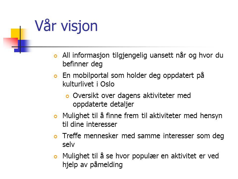 Vår visjon All informasjon tilgjengelig uansett når og hvor du befinner deg En mobilportal som holder deg oppdatert på kulturlivet i Oslo Oversikt ove