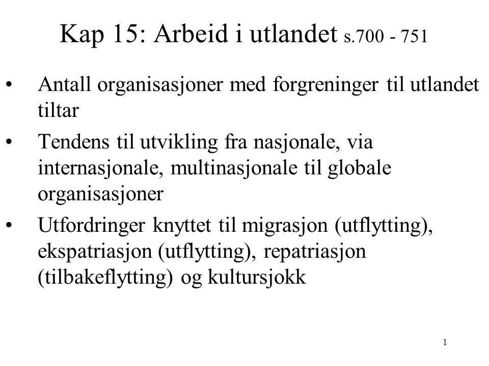 1 Kap 15: Arbeid i utlandet s.700 - 751 Antall organisasjoner med forgreninger til utlandet tiltar Tendens til utvikling fra nasjonale, via internasjo