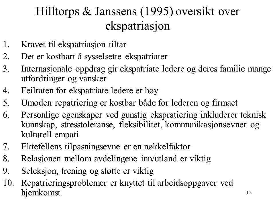 12 Hilltorps & Janssens (1995) oversikt over ekspatriasjon 1.Kravet til ekspatriasjon tiltar 2.Det er kostbart å sysselsette ekspatriater 3.Internasjo