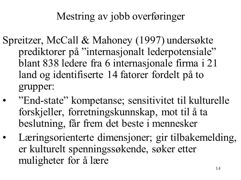 """14 Mestring av jobb overføringer Spreitzer, McCall & Mahoney (1997) undersøkte prediktorer på """"internasjonalt lederpotensiale"""" blant 838 ledere fra 6"""