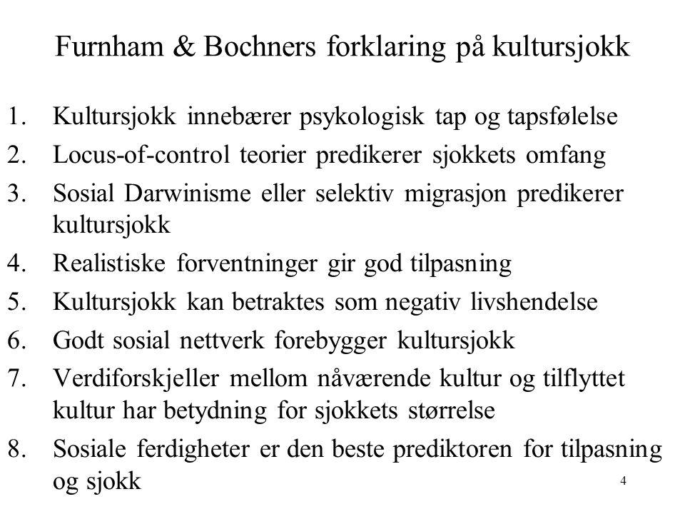 4 Furnham & Bochners forklaring på kultursjokk 1.Kultursjokk innebærer psykologisk tap og tapsfølelse 2.Locus-of-control teorier predikerer sjokkets o