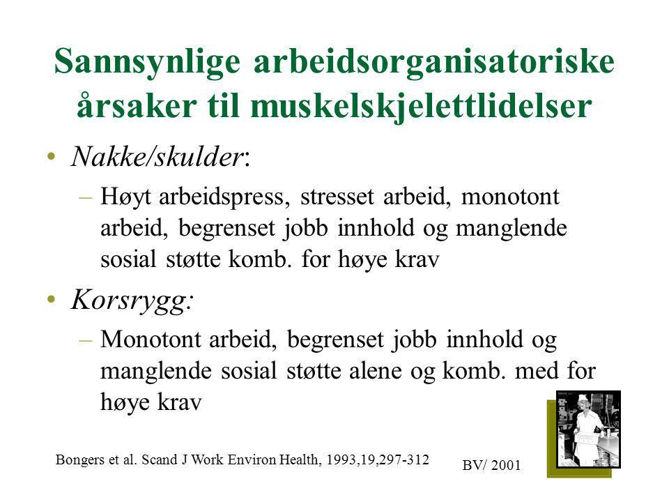Sannsynlige arbeidsorganisatoriske årsaker til muskelskjelettlidelser Nakke/skulder: –Høyt arbeidspress, stresset arbeid, monotont arbeid, begrenset jobb innhold og manglende sosial støtte komb.