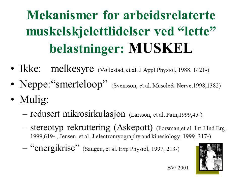 """Mekanismer for arbeidsrelaterte muskelskjelettlidelser ved """"lette"""" belastninger: MUSKEL Ikke:melkesyre (Vøllestad, et al. J Appl Physiol, 1988. 1421-)"""