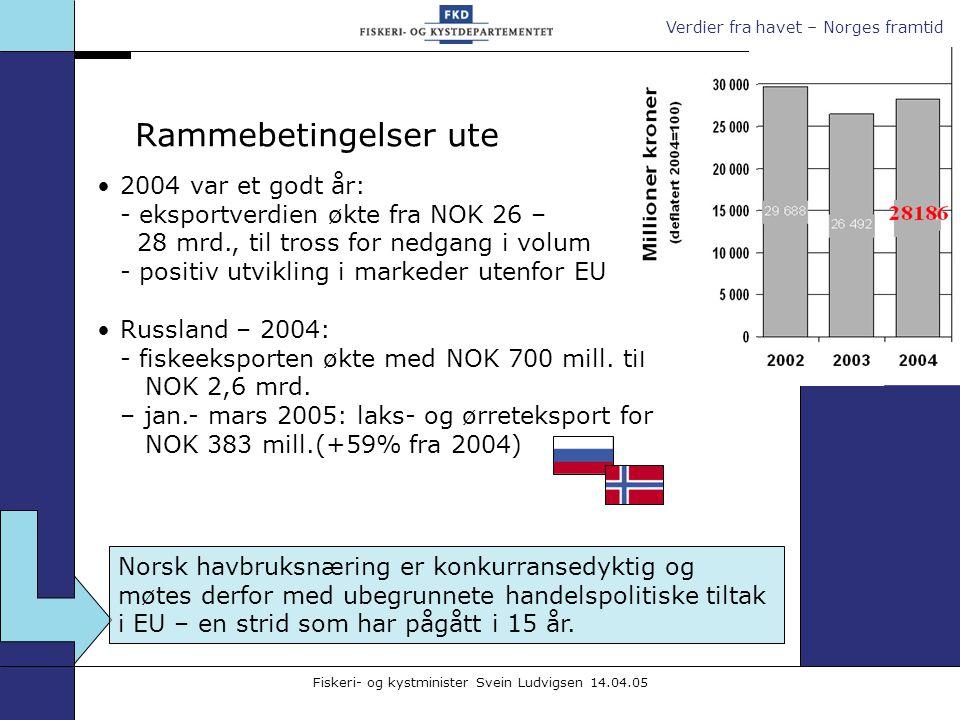Verdier fra havet – Norges framtid Fiskeri- og kystminister Svein Ludvigsen 14.04.05 2004 var et godt år: - eksportverdien økte fra NOK 26 – 28 mrd.,