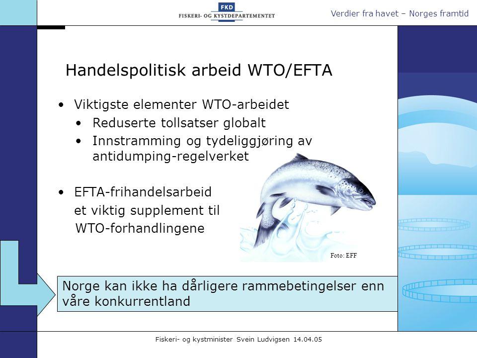 Verdier fra havet – Norges framtid Fiskeri- og kystminister Svein Ludvigsen 14.04.05 Handelspolitisk arbeid WTO/EFTA Viktigste elementer WTO-arbeidet
