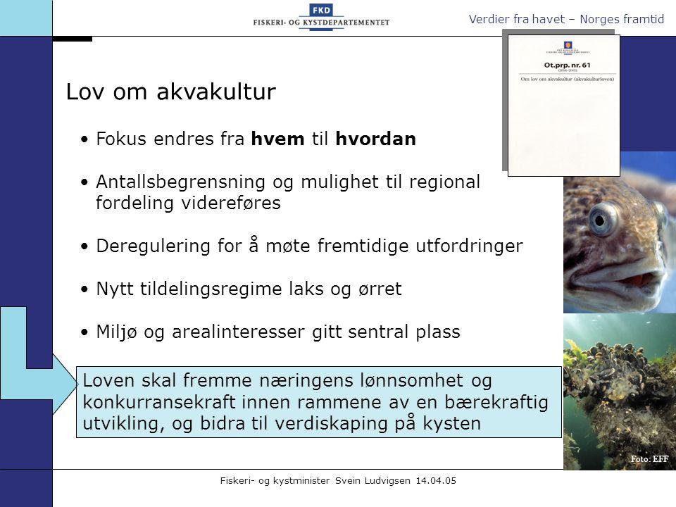 Verdier fra havet – Norges framtid Fiskeri- og kystminister Svein Ludvigsen 14.04.05 Fokus endres fra hvem til hvordan Antallsbegrensning og mulighet